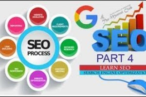 SEO webmasters – Professional easy to use SEO tools for webmasters – Part 4